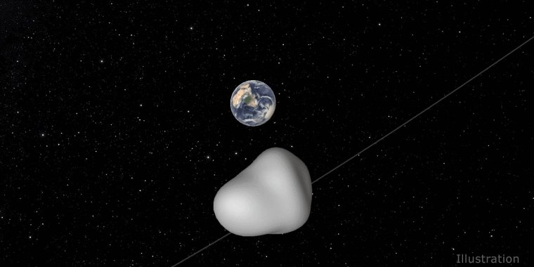 asteroid tracking - photo #25